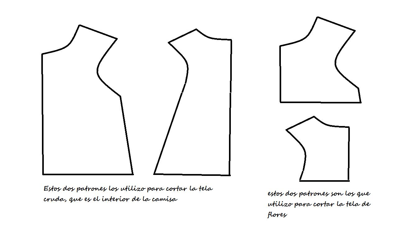 como hacer vestido volantes   Aprender manualidades es facilisimo.com