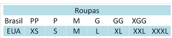 Resultado de imagem para tabela de medidas eua x brasil